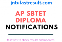 Ap Polycet Results 2019