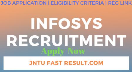 Infosys Hackathon Contest 2019