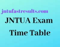 JNTUA B.Tech I-Mid Exam Time Table