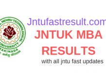 Jntuk Results 2019